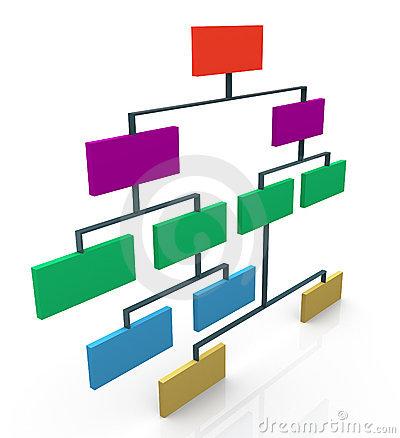 Clipart organisation chart free.