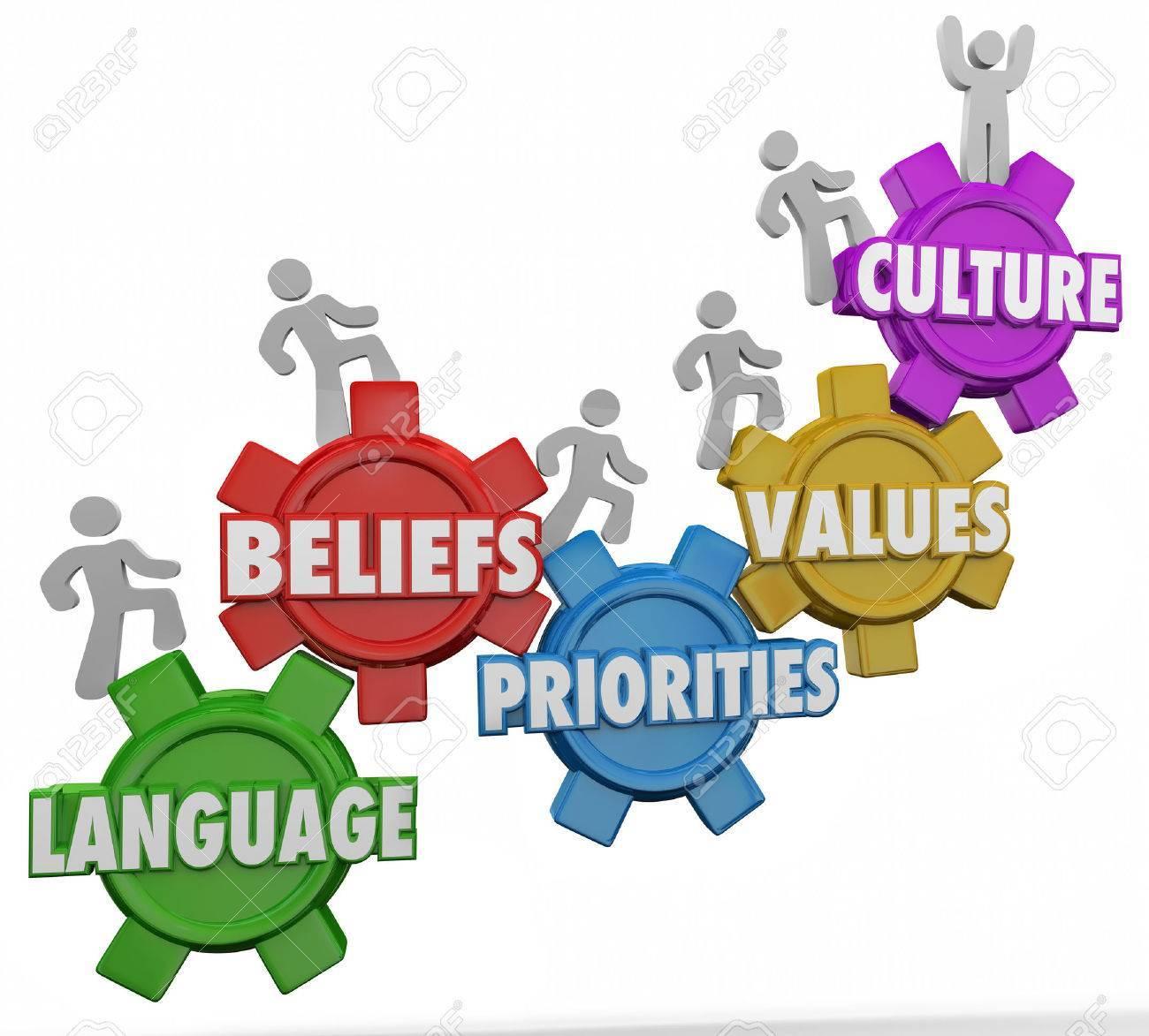 Organizational culture clipart 7 » Clipart Portal.
