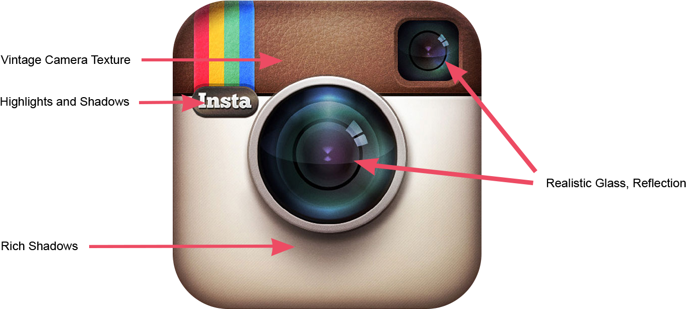 Download Instagram Original Logo Skeuomorphism Details.