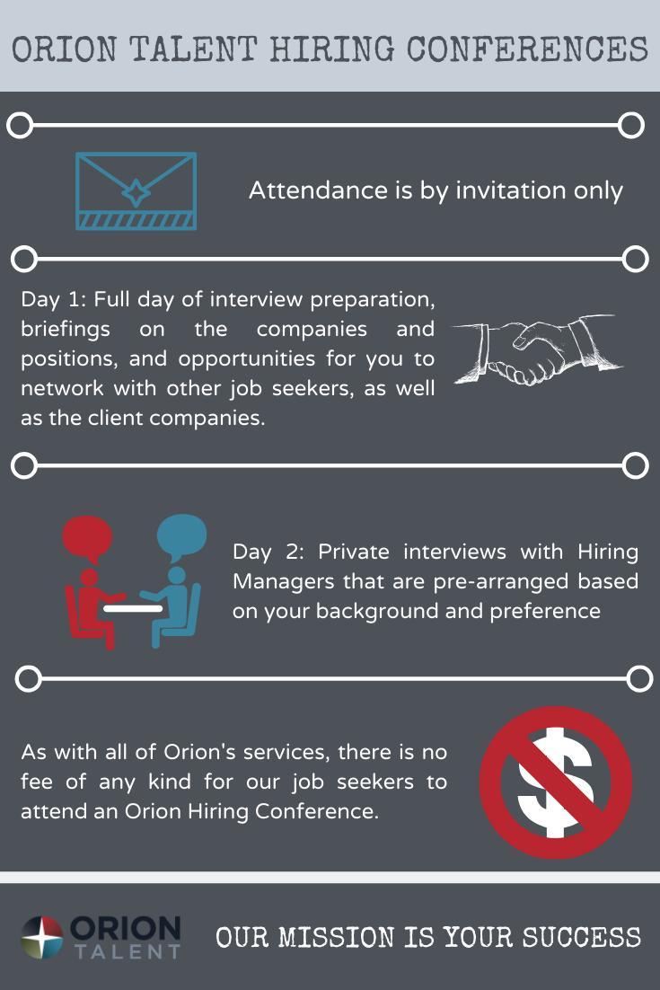 Veteran Hiring Conferences.