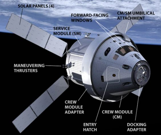 Orion Spacecraft Diagram.