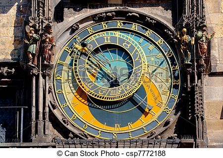 Pictures of Prague astronomical clock.