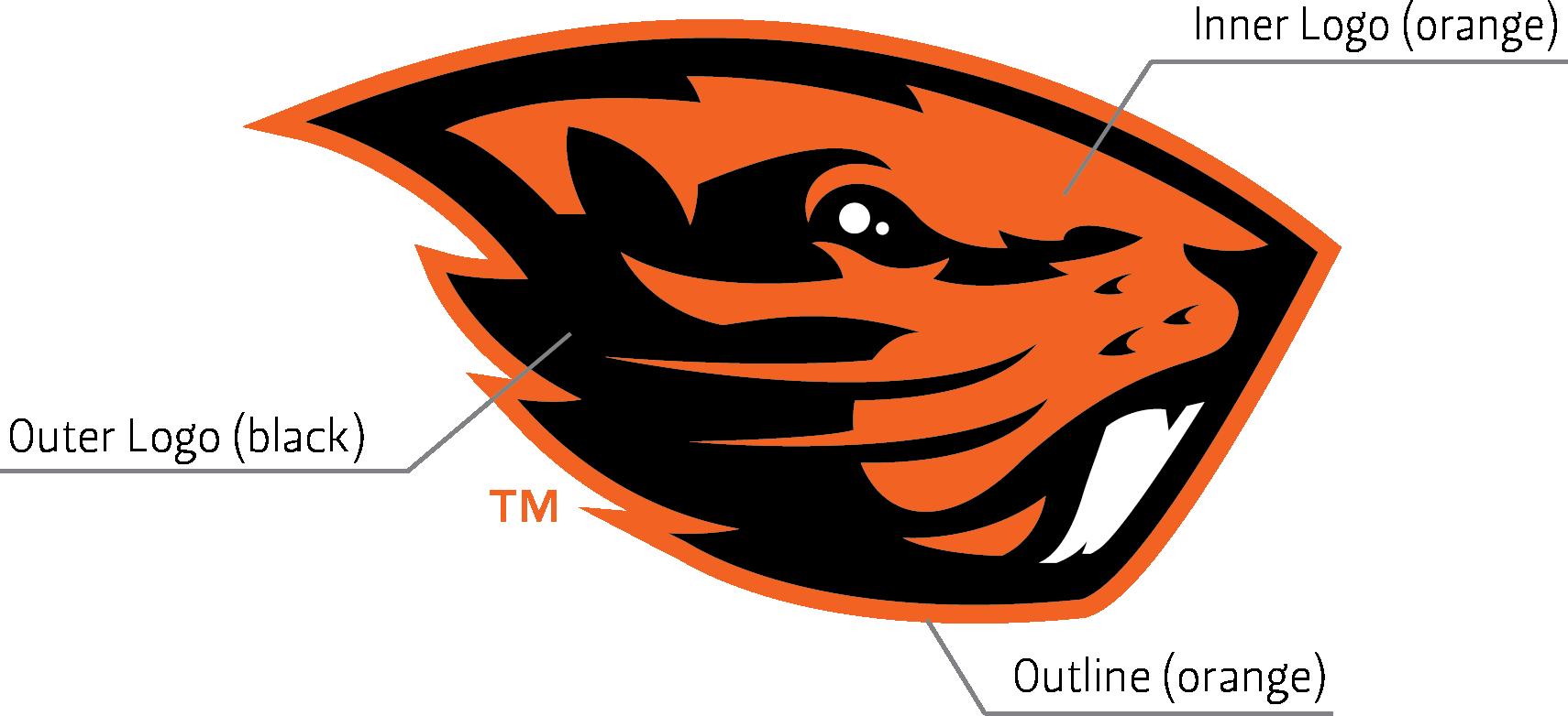Showing post & media for Oregon state beavers symbol.