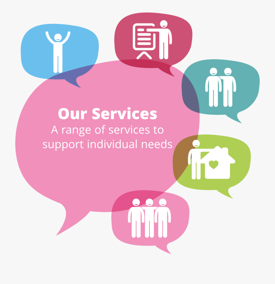 Our It Services Image Png , Free Transparent Clipart.