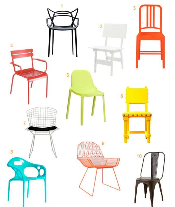 1000+ ideas about Modern Outdoor Dining Chairs on Pinterest.