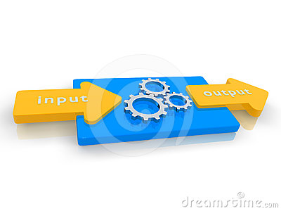 Gallery For > Input Process Output Clipart.