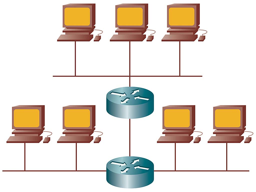 Part I of Cisco Networking Simplified.