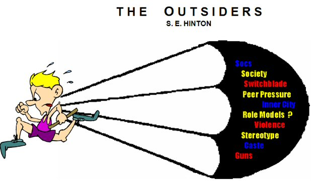 Outsider Clipart.