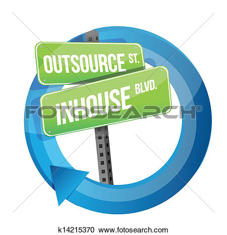 Clipart of outsource versus in.