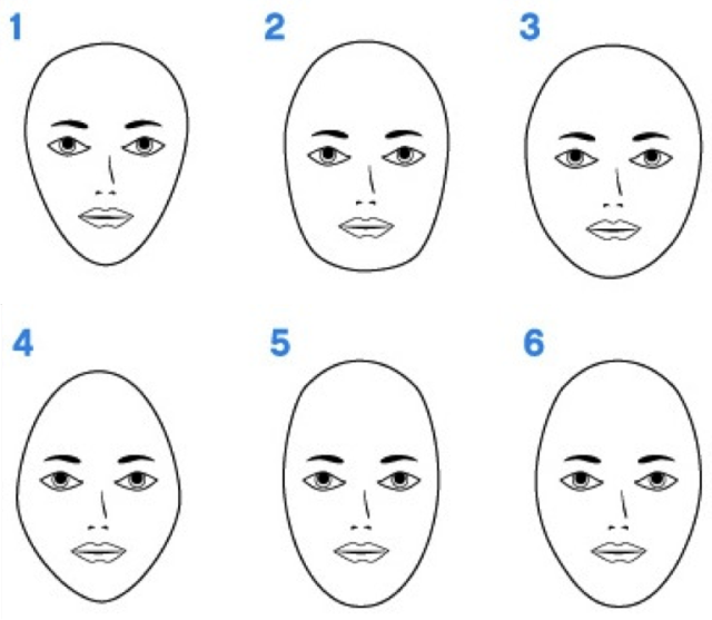 How to Find Your Face Shape—and the Most Flattering.