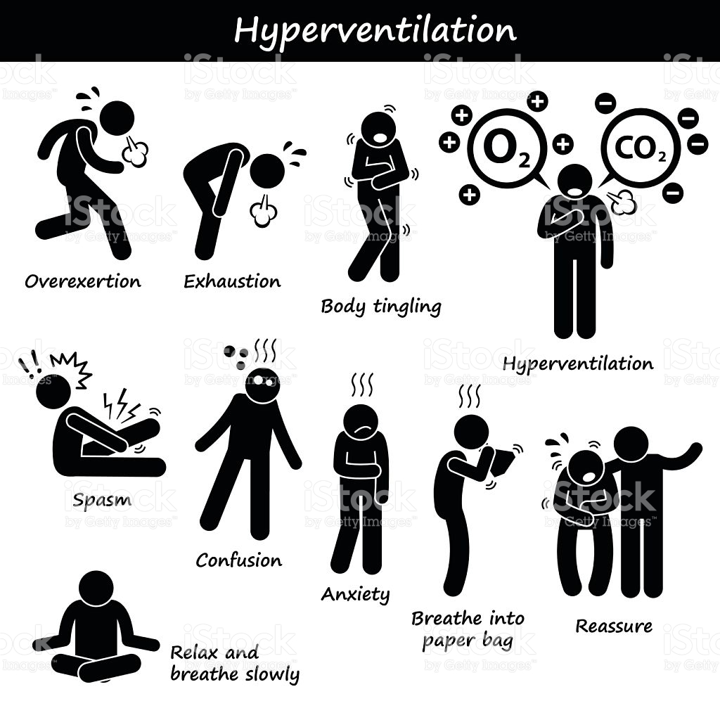 Overexertion clipart.