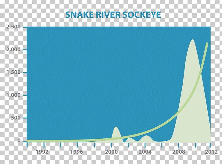 Snake River Sockeye Salmon Overfishing Diagram PNG, Clipart.