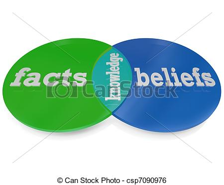 Stock Illustration of Knowledge is Where Facts and Beliefs Overlap.