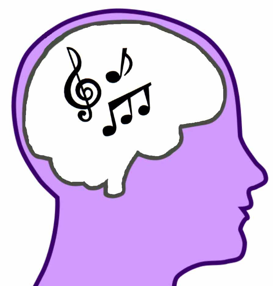 Brain clipart music, Brain music Transparent FREE for.