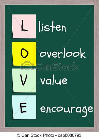 Drawings of LOVE Acronym on Blackboard.