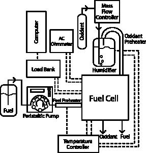 Oxygen Clip Art Download.