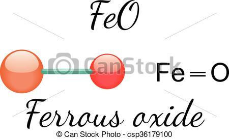 Vector Clipart of FeO ferrous oxide molecule.