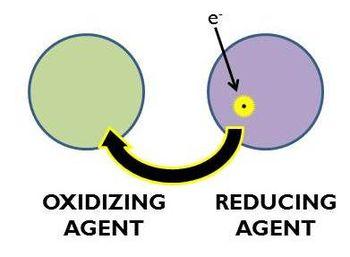 Oxidation.