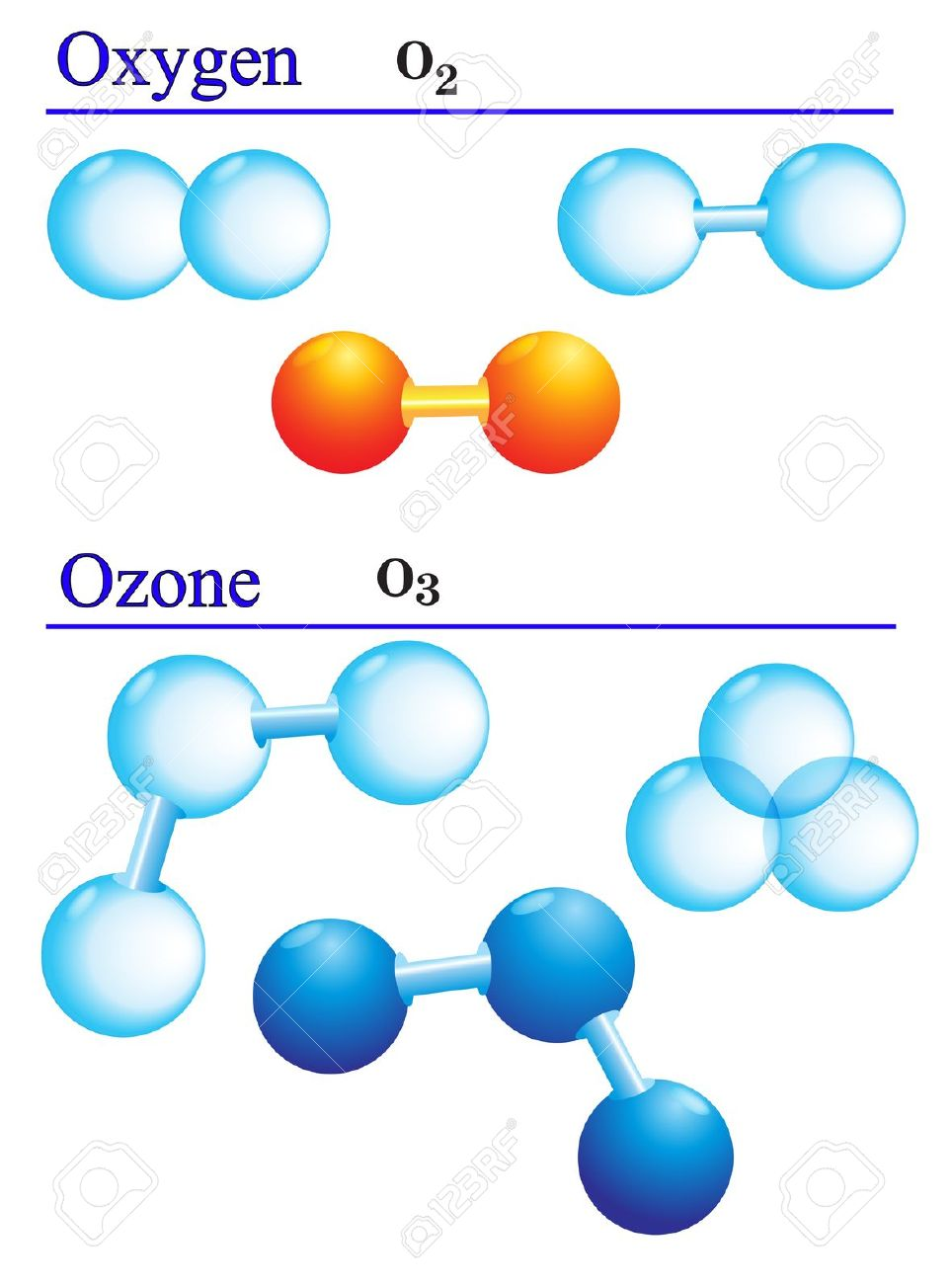 3,649 Ozone Stock Vector Illustration And Royalty Free Ozone Clipart.