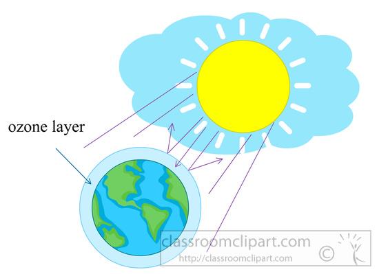 Ozone layer clipart.