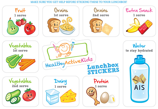 Making a school lunch: what you need to know.