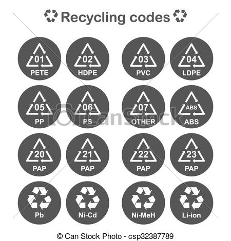 Vector of Recycling codes, packing material icons set, 2d vector.