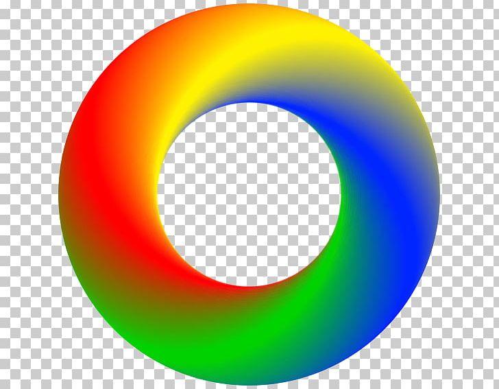 Circle Light Paint.net PNG, Clipart, Circle, Color, Computer.