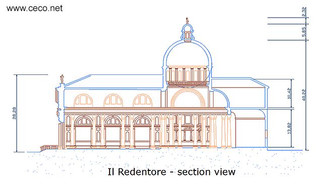 Il Redentore Venice by Andrea Palladio.