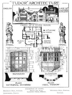 Palladian Architecture.