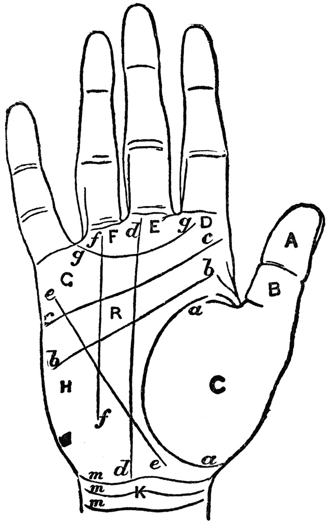 Palm reading clipart #15