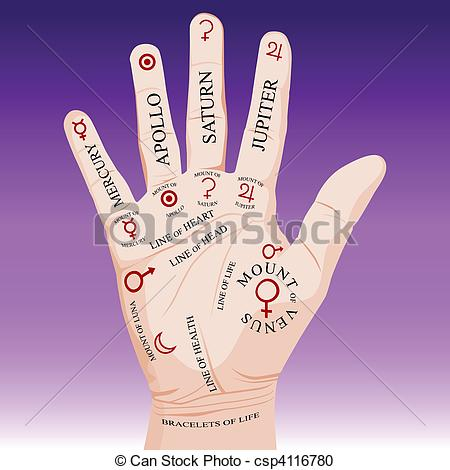 Palm reading clipart #11