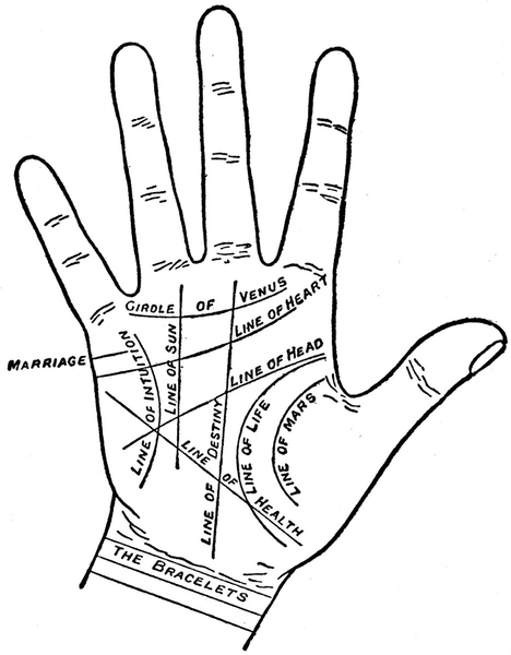 Palm reading clipart #6