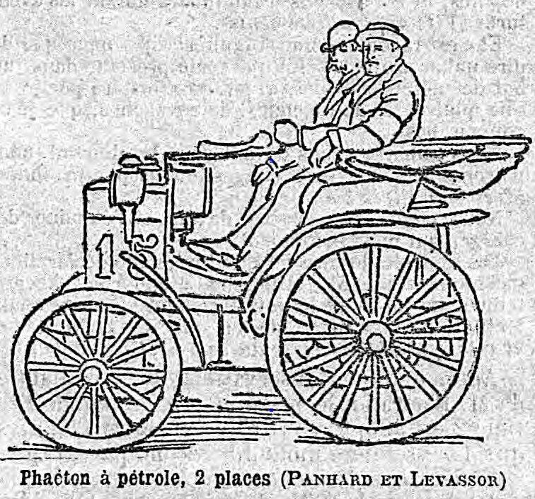 File:Petit Journal 22 7 1894 Panhard et levassor Phaeton a petrole.