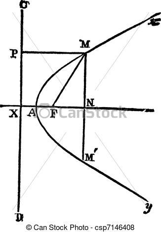 Vector of Parabola, vintage engraving.