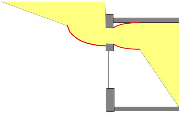 Anidolic lighting.