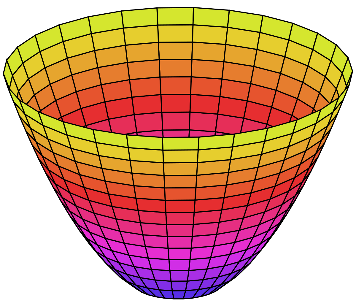 Parabolic reflector.