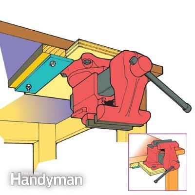 1000+ ideas about Woodworking Vise on Pinterest.