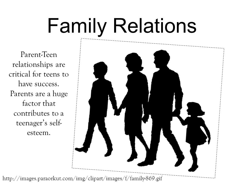 Parent Child Relationship Clipart.