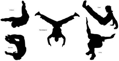Free Parkour Clipart and Vector Graphics.