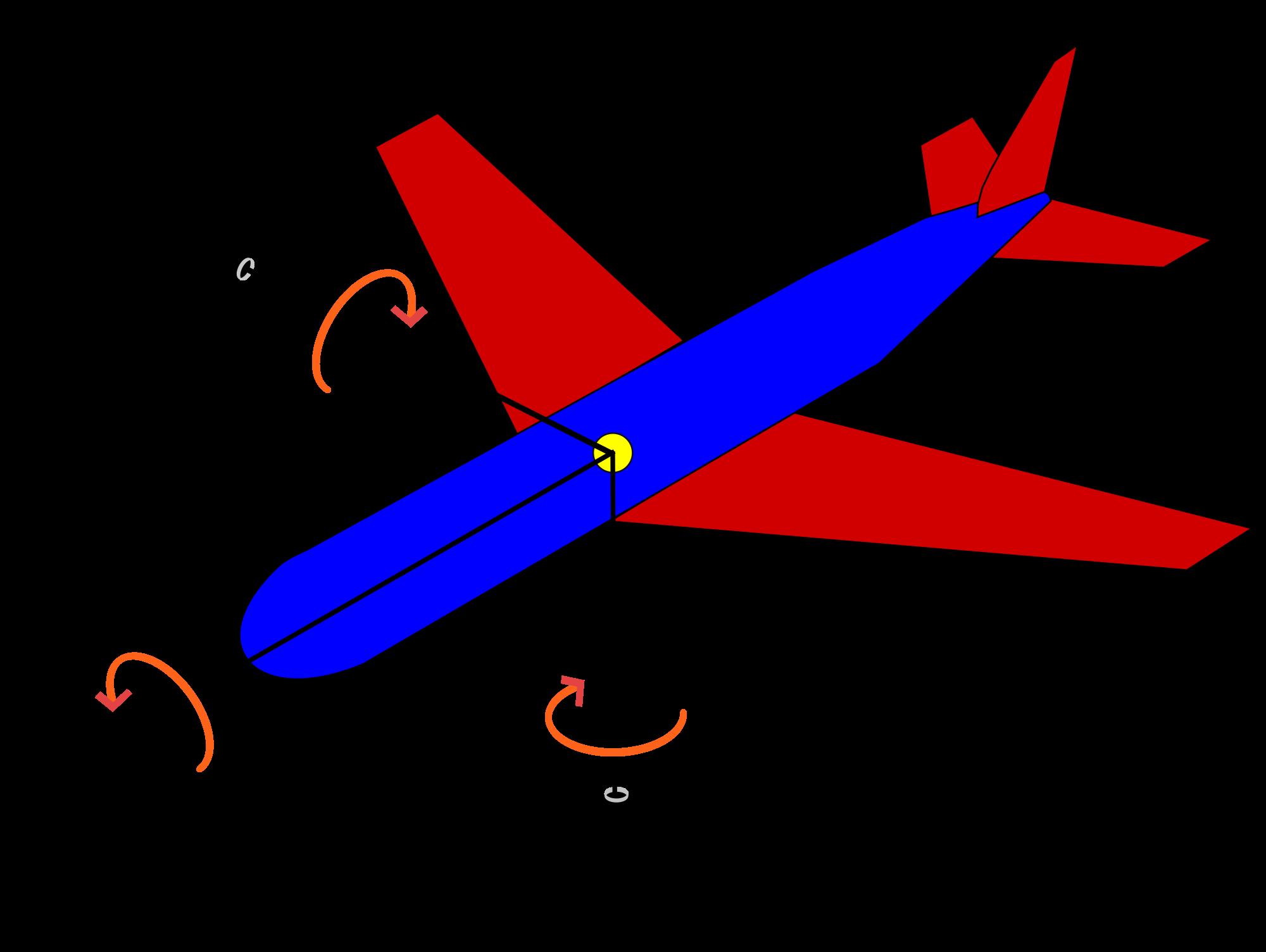 Yaw plane clipart.