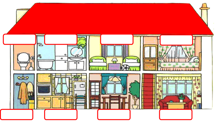 Map Quiz: PARTS OF THE HOUSE (lengua extranjera.