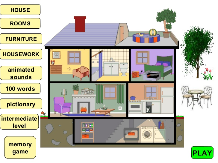 Parts of the house kitchen clipart.