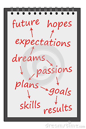 Hopes And Dreams Clipart.