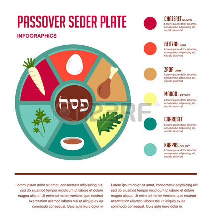 2,239 Passover Stock Vector Illustration And Royalty Free Passover.