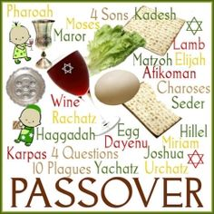 Happy Pesach Everyone.