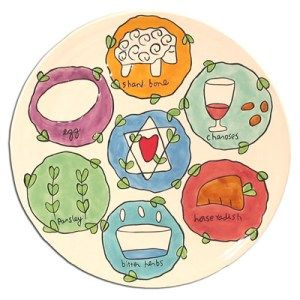 Passover seder plate clipart.