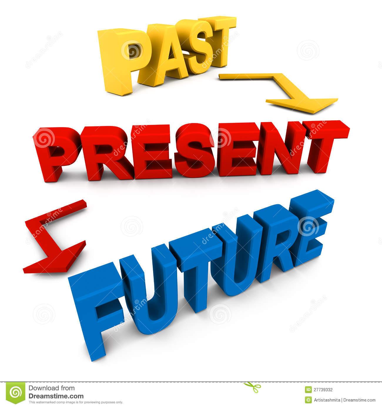 Past Present Future Clipart.