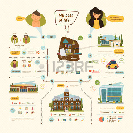 2,243 Life Planning Stock Vector Illustration And Royalty Free.