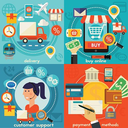 Customer Support, Buy Online, Payment Methods And Delivery.