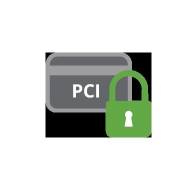 Web Application Firewall (WAF) PCI DSS Compliance.